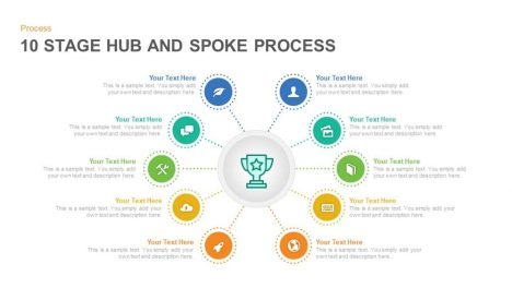 10 Stage Hub and Spoke Process PowerPoint Template