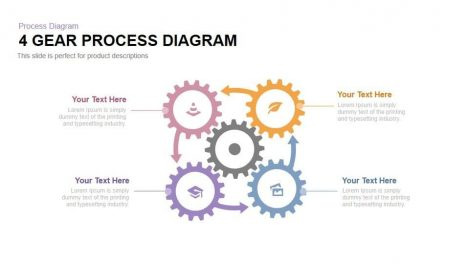 4 Gear Process Diagram Powerpoint and Keynote template