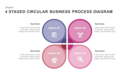 4 Staged Circular Business Process Diagram PowerPoint Template