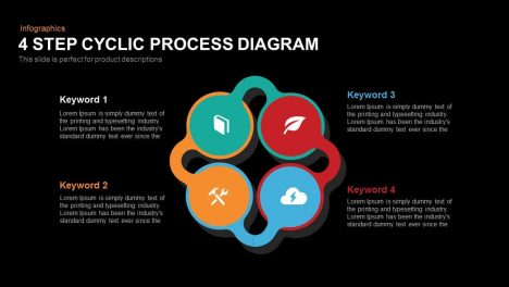 4 Step Cyclic Process Diagram Powerpoint Keynote template