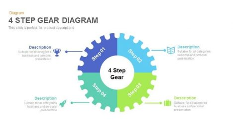4 Step Gear Diagram PowerPoint Template and Keynote
