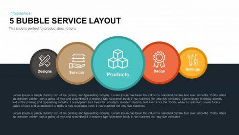 5 Bubble Service Layout