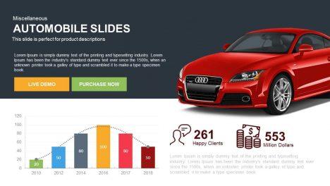 Automobile Slides