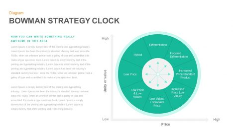 Bowman Strategy Clock PowerPoint and Keynote template