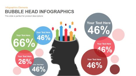 Bubble Head Infographics Powerpoint Keynote template