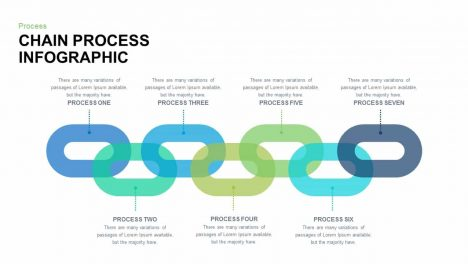 Chain Process Infographic Powerpoint and Keynote template