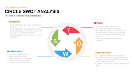 Circle Swot Analysis Powerpoint Keynote
