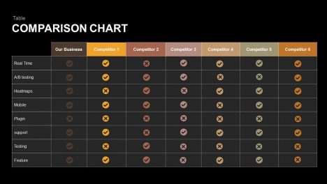 comparison chart PowerPoint template and keynote