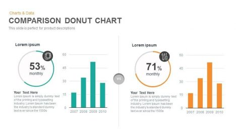 Comparison Donut Chart Powerpoint and Keynote template
