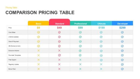 Comparison Pricing Table Powerpoint and Keynote template