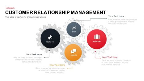 Customer Relationship Management Powerpoint and Keynote template