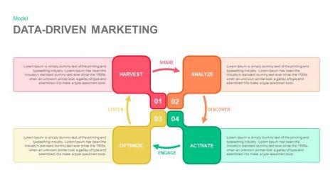 Data-Driven MarketingPowerpoint and Keynote template