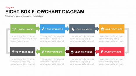 Eight Box Flowchart Diagram