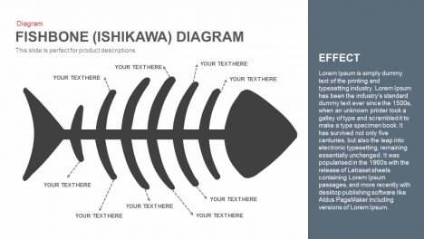 Fishbone Diagram Powerpoint and Keynote template 1