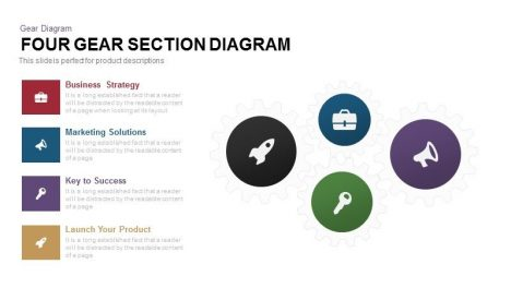 4 Section Gear Diagram PowerPoint Template