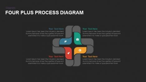 4 Plus Process Diagram PowerPoint Template