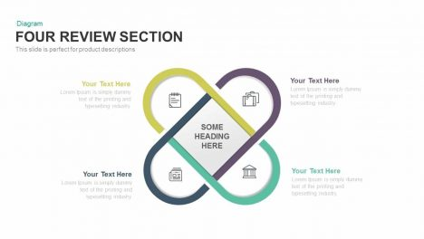 Four Review Section Powerpoint and Keynote template