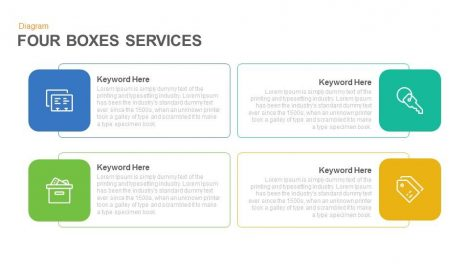 Four and Six Service Boxes Keynote and Powerpoint Template