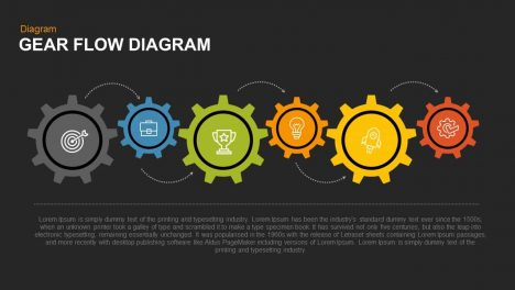 Gear Flow Diagram Powerpoint