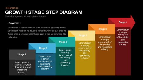 Growth Stage Step Diagram