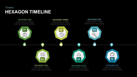 Hexagon Timeline Powerpoint and Keynote template