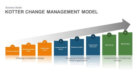 Kotter Change Management Model Keynote and Powerpoint template