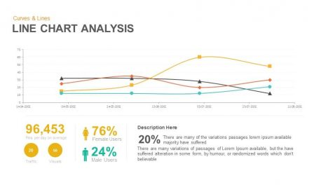 Line chart analysis PowerPoint template and Keynote
