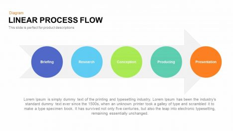 Process Flow Powerpoint Template Slidebazaar