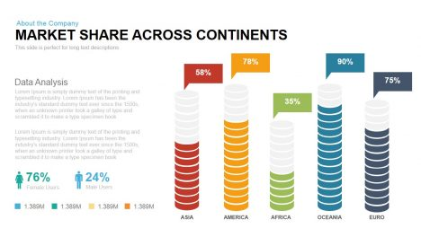 Market Share across Continents Powerpoint Keynote template