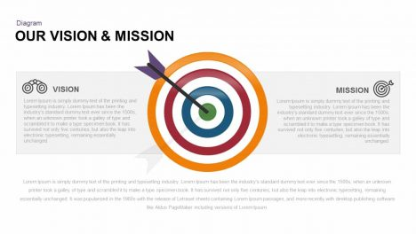 Our Vision & Mission Powerpoint and Keynote template