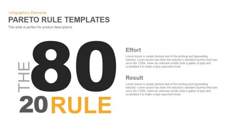 Pareto Principle 80 20 Rule Powerpoint Keynote template