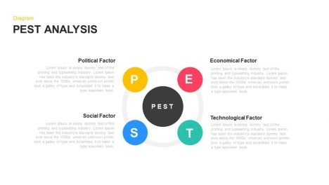 Pest Analysis Keynote and Powerpoint template
