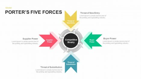 Porter's Five Forces PowerPoint Template and Keynote