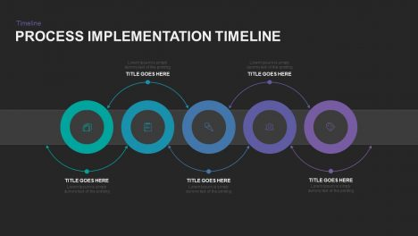 Process Implementation Timeline Powerpoint template
