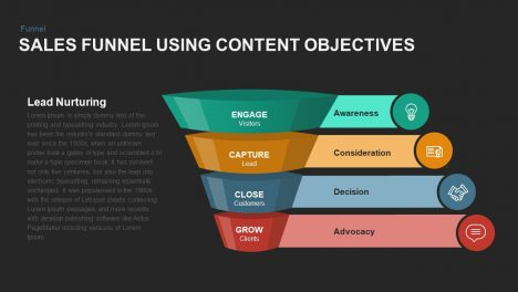 Sales Funnel PowerPoint Template Using Content Objectives