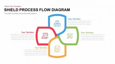 Shield Process Flow Diagram