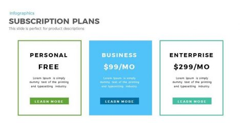Subscription Plans Powerpoint and Keynote template