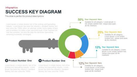 Success Key Diagram