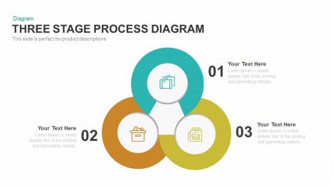 3 Stage Process Diagram PowerPoint Template and Keynote