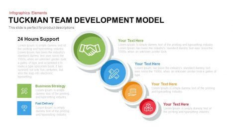 Tuckman Team Development Model