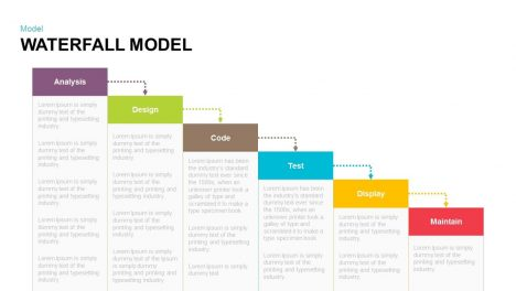 Waterfall Model Powerpoint and Keynote template