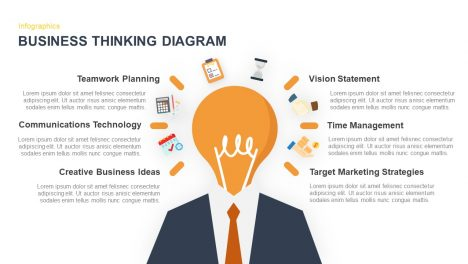 Business thinking diagram powerpoint template and keynote slide