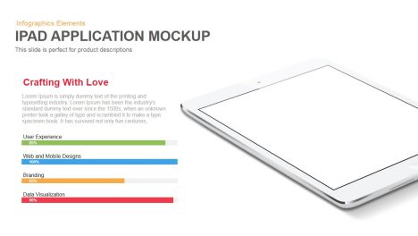 iPad Application Mockup PowerPoint Template and Keynote