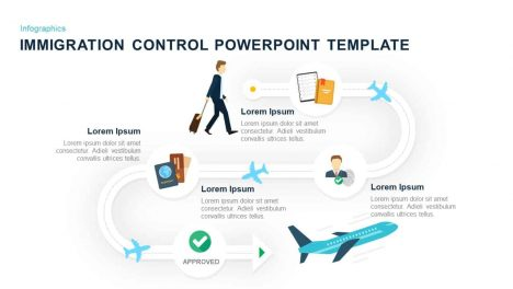 Immigration control PowerPoint template