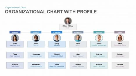 organizational chart with profile PowerPoint template