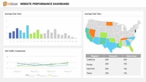 website performance dashboard presentation