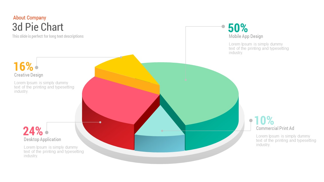 3d pie chart powerpoint template free keynote slidebazaar