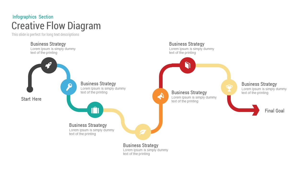 Business Flow Diagram Powerpoint Keynote Template