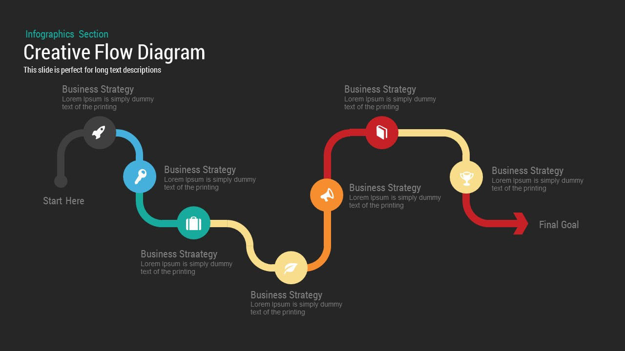 Business Flow Diagram Powerpoint and Keynote Template