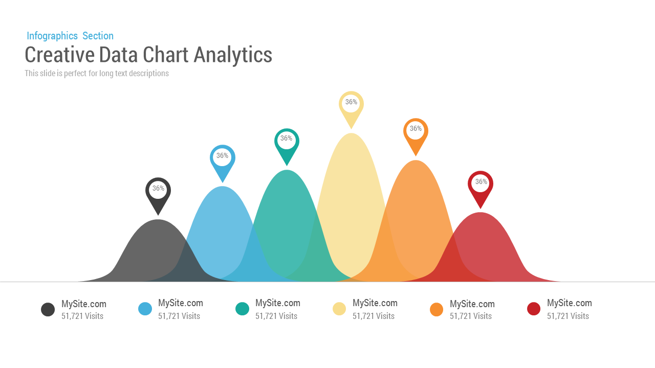 Data Analytics Chart Powerpoint Template And Keynote Slide Slidebazaar